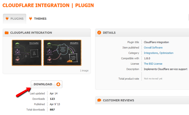 Downloading the CloudFlare Integration Plugin for Oxwall